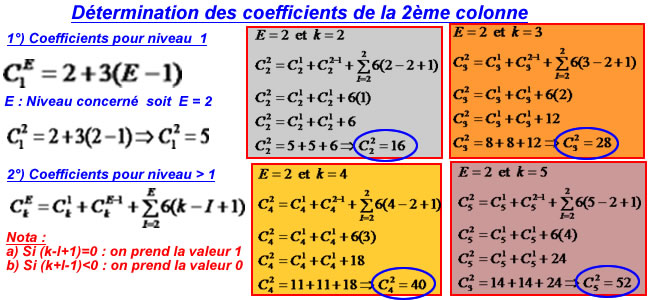 Element calcul sismique